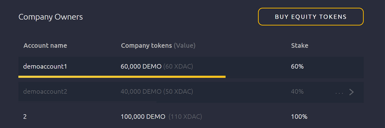 xDAC token company owners
